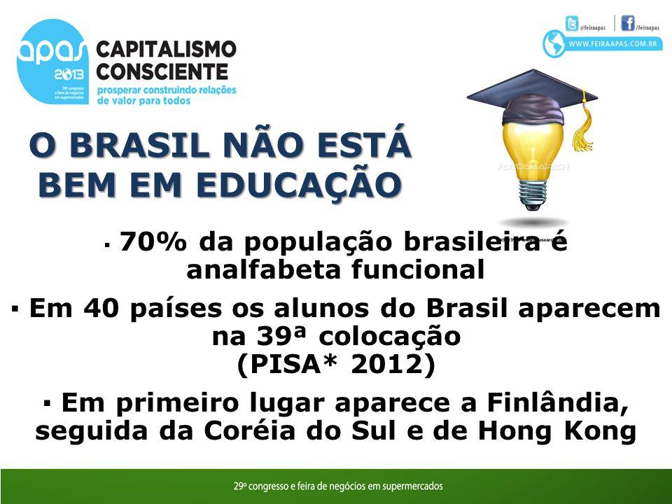 O BRASIL NÃO ESTÁ BEM EM EDUCAÇÃO