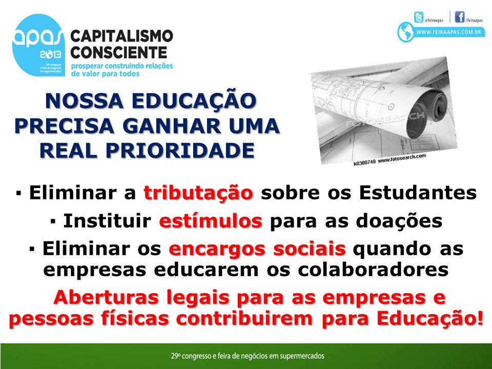NOSSA EDUCAÇÃO PRECISA GANHAR UMA REAL PRIORIDADE