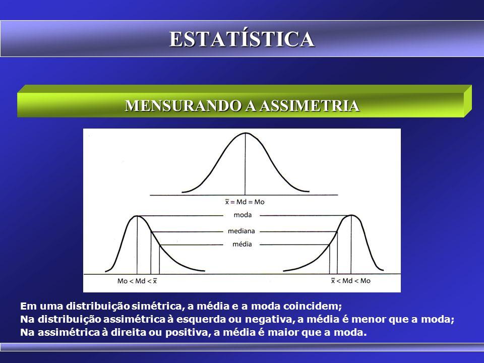 MENSURANDO A ASSIMETRIA