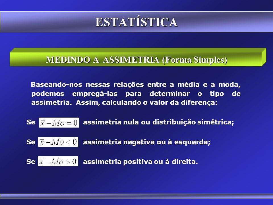 MEDINDO A ASSIMETRIA (Forma Simples)