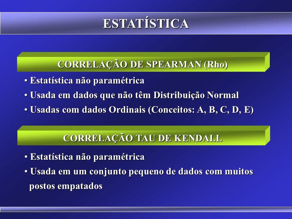 CORRELAÇÃO DE SPEARMAN (Rho) CORRELAÇÃO TAU DE KENDALL