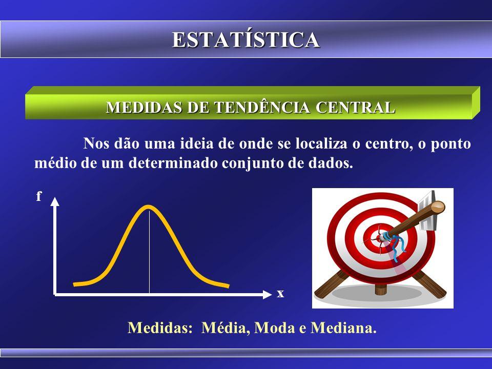 MEDIDAS DE TENDÊNCIA CENTRAL Medidas: Média, Moda e Mediana.