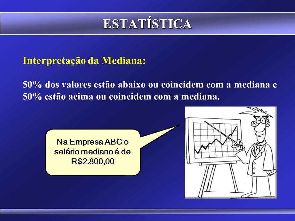 Na Empresa ABC o salário mediano é de R$2.800,00