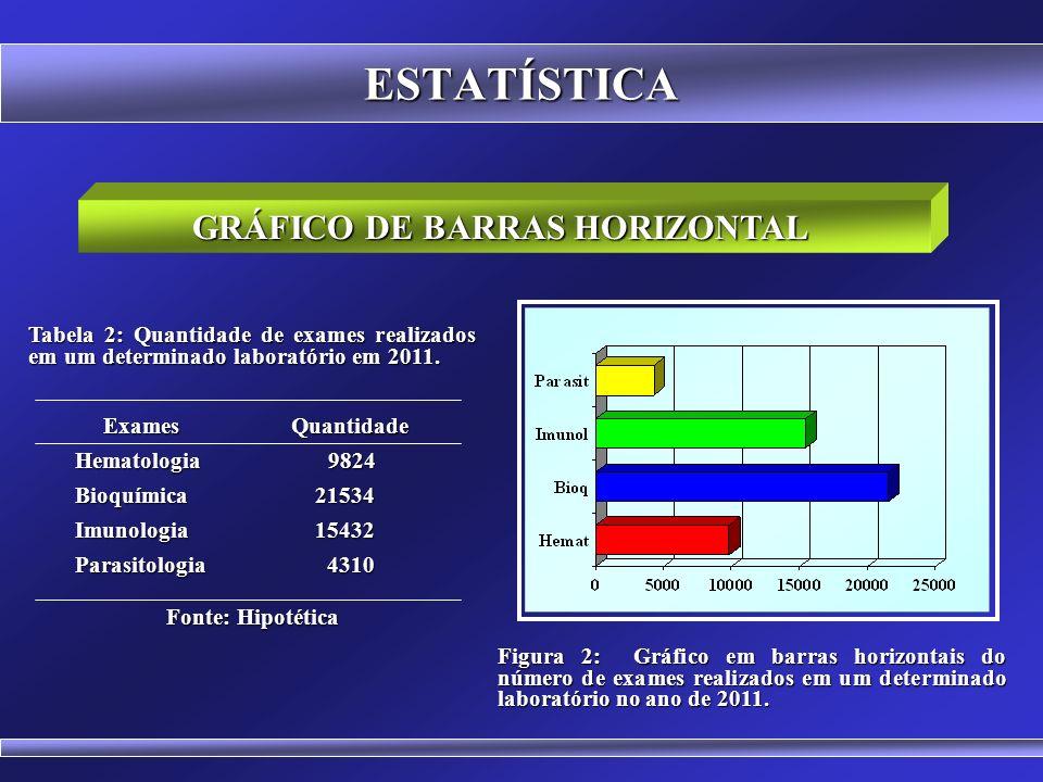 GRÁFICO DE BARRAS HORIZONTAL