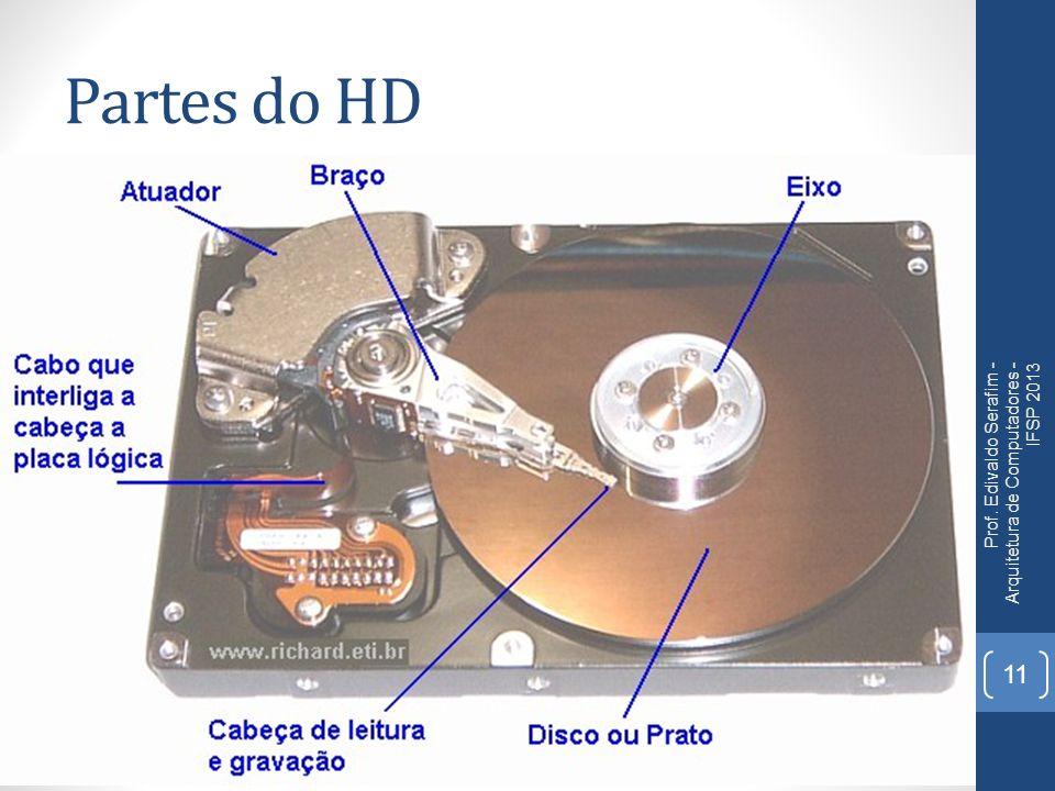 Partes do HD Prof. Edivaldo Serafim - Arquitetura de Computadores - IFSP 2013