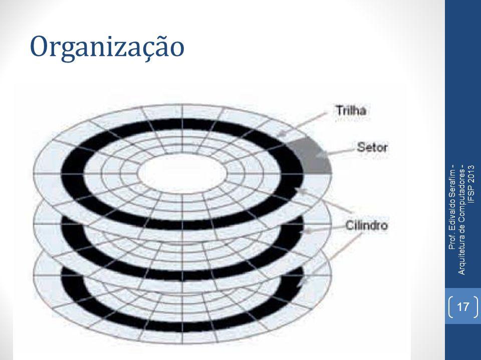 Organização Prof. Edivaldo Serafim - Arquitetura de Computadores - IFSP 2013