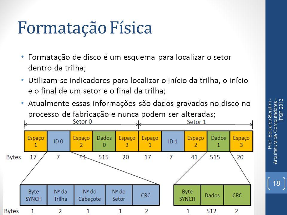 Formatação Física Formatação de disco é um esquema para localizar o setor dentro da trilha;