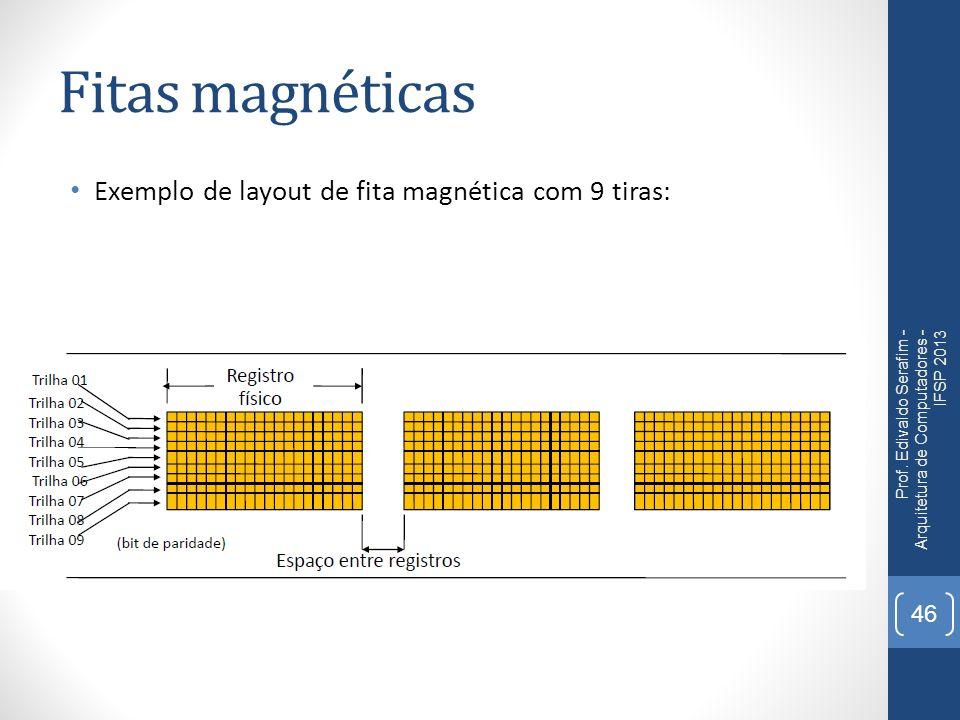 Fitas magnéticas Exemplo de layout de fita magnética com 9 tiras: