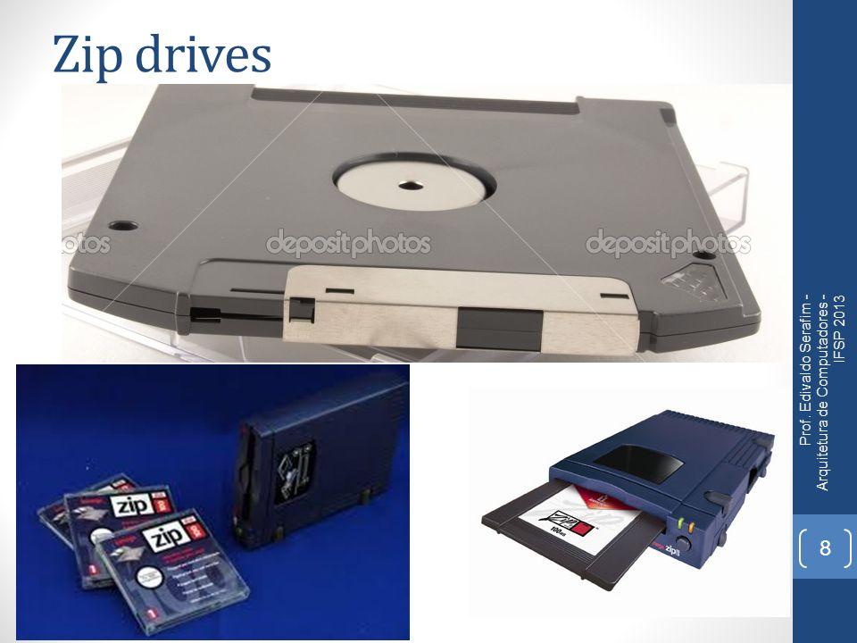 Zip drives Prof. Edivaldo Serafim - Arquitetura de Computadores - IFSP 2013