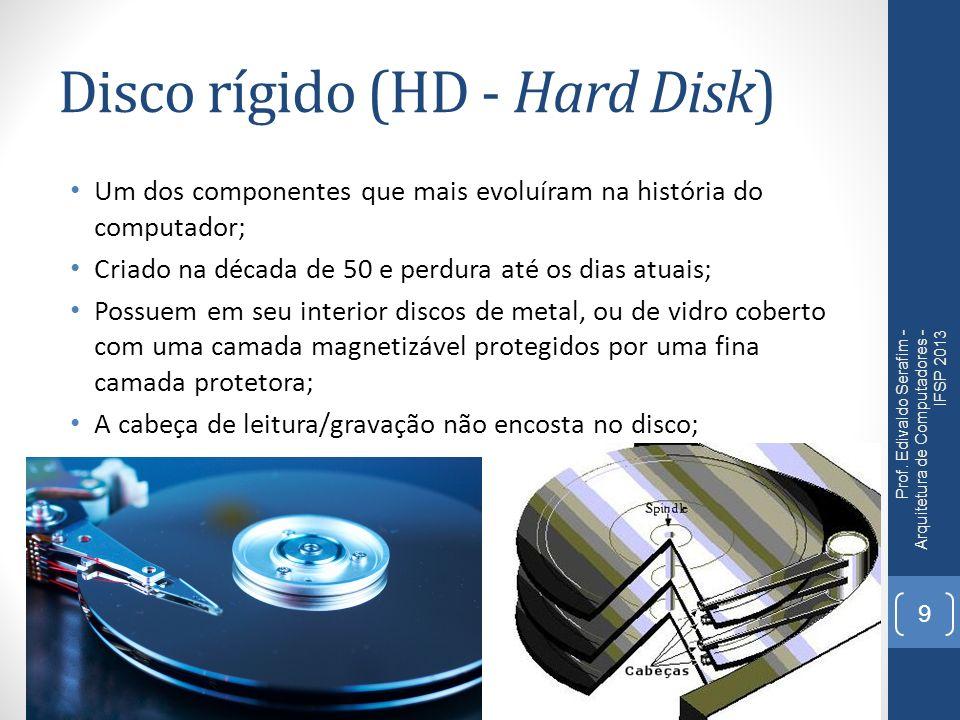 Disco rígido (HD - Hard Disk)