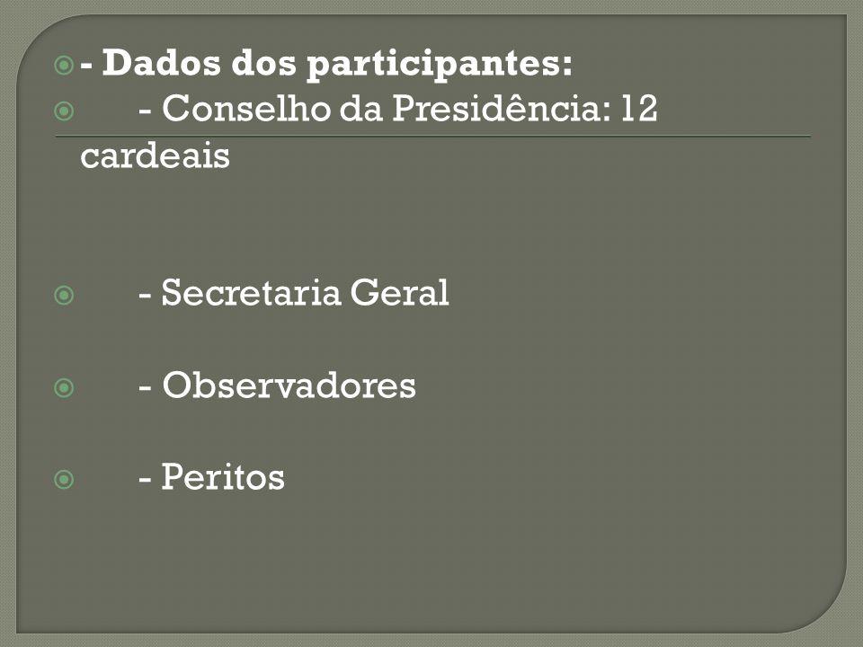 - Dados dos participantes: