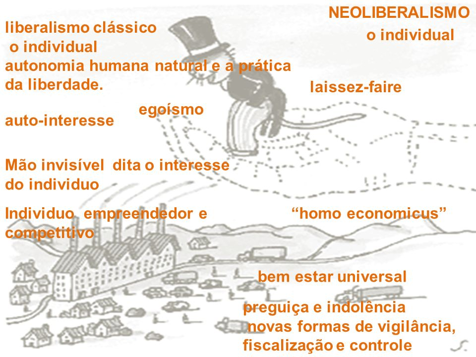 NEOLIBERALISMO liberalismo clássico. o individual. autonomia humana natural e a prática da liberdade.