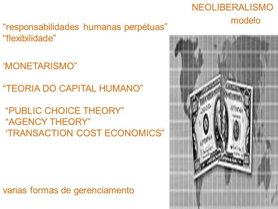 NEOLIBERALISMO modelo. responsabilidades humanas perpétuas flexibilidade 'MONETARISMO TEORIA DO CAPITAL HUMANO