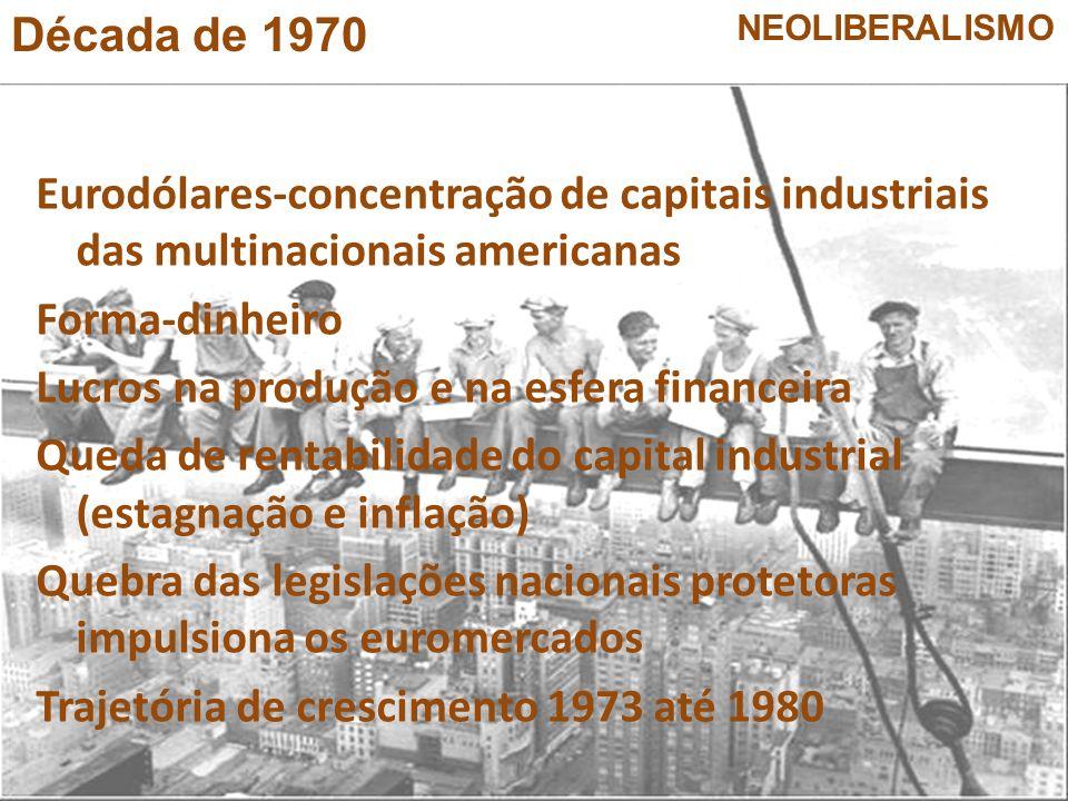 Lucros na produção e na esfera financeira