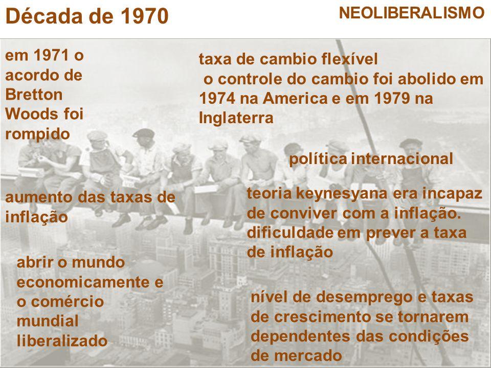 Década de 1970 NEOLIBERALISMO