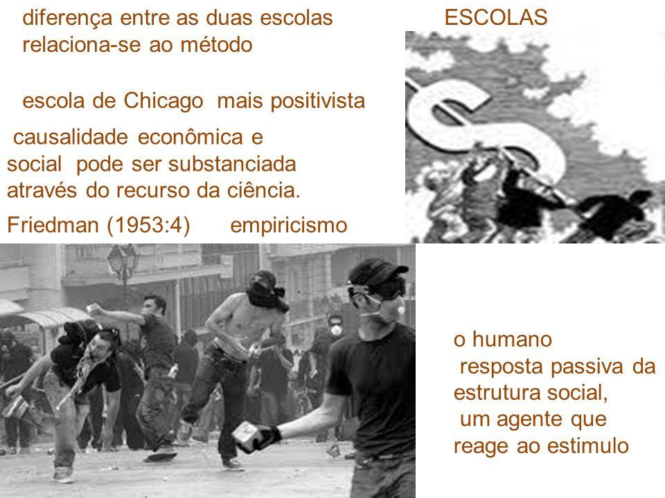 diferença entre as duas escolas relaciona-se ao método ESCOLAS