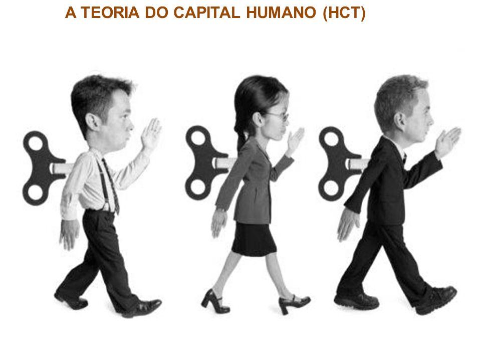 A TEORIA DO CAPITAL HUMANO (HCT)