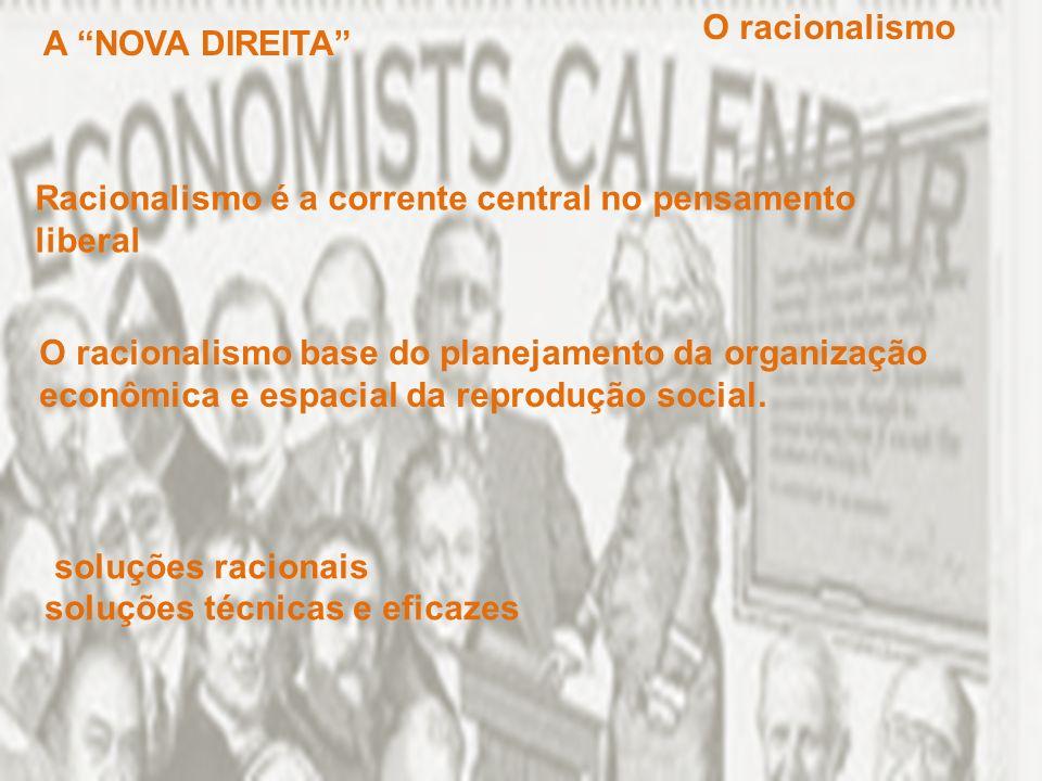 O racionalismo A NOVA DIREITA Racionalismo é a corrente central no pensamento liberal.