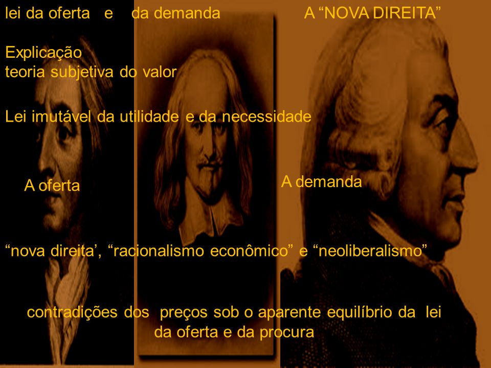 lei da oferta e da demanda Explicação teoria subjetiva do valor