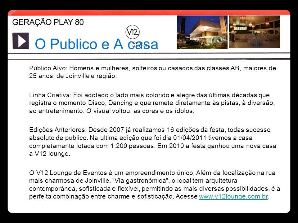 O Publico e A casa Público Alvo: Homens e mulheres, solteiros ou casados das classes AB, maiores de 25 anos, de Joinville e região.