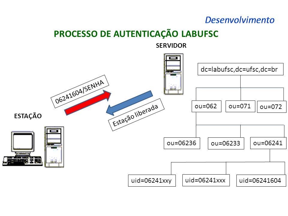 PROCESSO DE AUTENTICAÇÃO LABUFSC