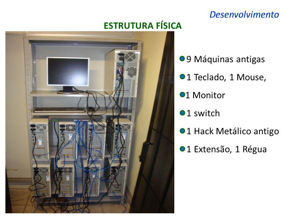 Desenvolvimento ESTRUTURA FÍSICA. 9 Máquinas antigas. 1 Teclado, 1 Mouse, 1 Monitor. 1 switch. 1 Hack Metálico antigo.