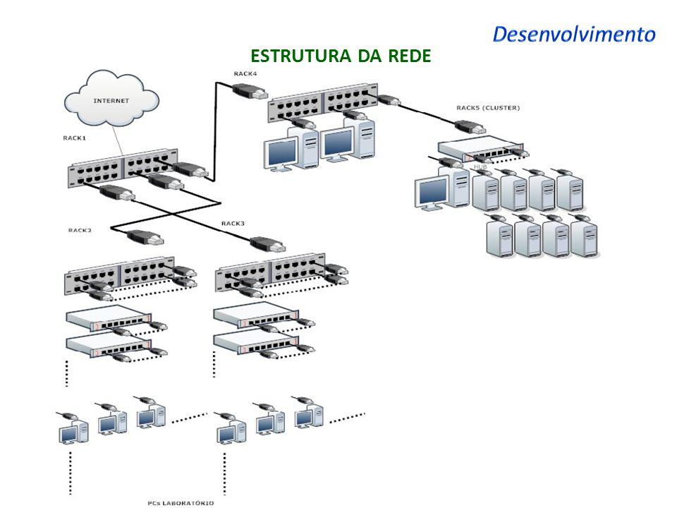 Desenvolvimento ESTRUTURA DA REDE