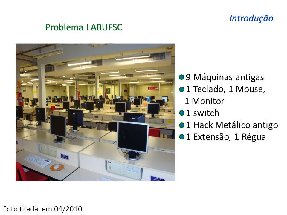 Introdução Problema LABUFSC 9 Máquinas antigas 1 Teclado, 1 Mouse,