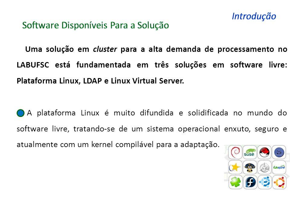 Software Disponíveis Para a Solução