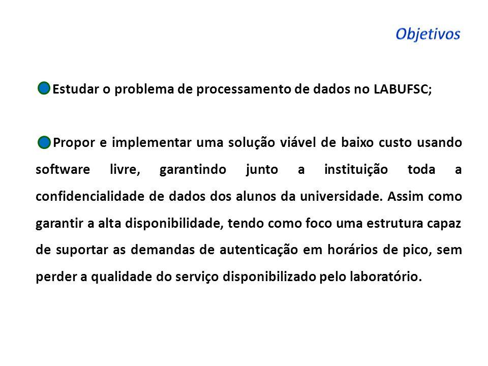 Objetivos Estudar o problema de processamento de dados no LABUFSC;