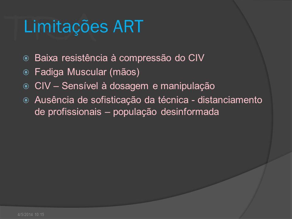 Limitações ART Baixa resistência à compressão do CIV