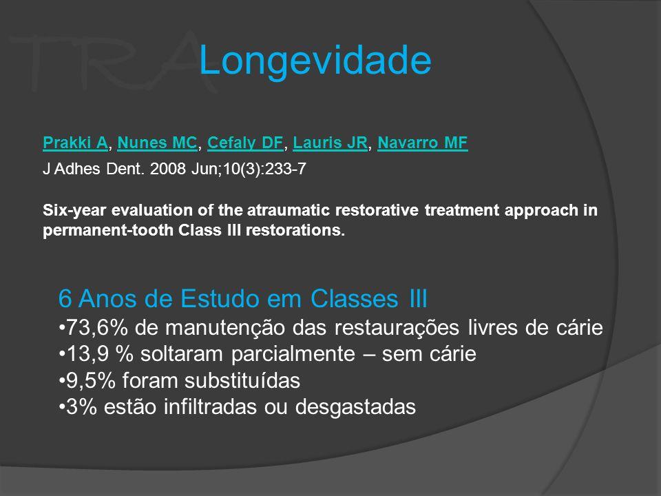 Longevidade 6 Anos de Estudo em Classes III