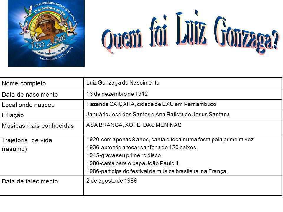 Quem foi Luiz Gonzaga FOTO Nome completo Data de nascimento