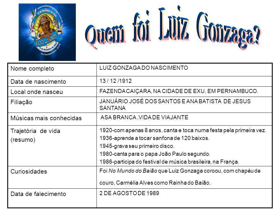 Quem foi Luiz Gonzaga Nome completo Data de nascimento