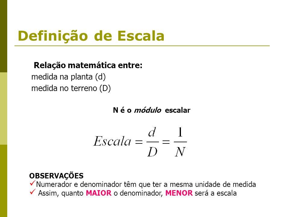 Definição de Escala Relação matemática entre: medida na planta (d)