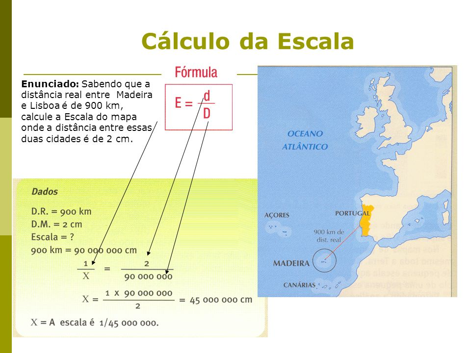 Cálculo da Escala