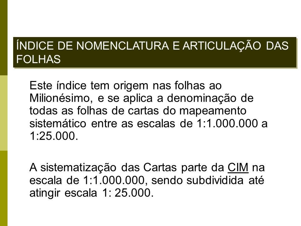 ÍNDICE DE NOMENCLATURA E ARTICULAÇÃO DAS FOLHAS