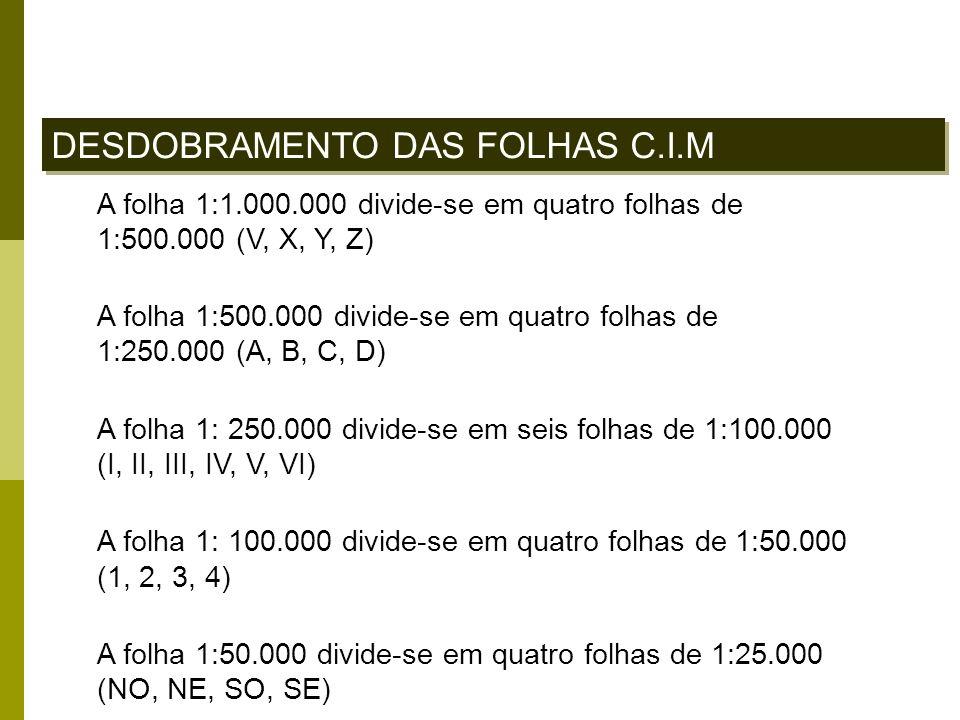DESDOBRAMENTO DAS FOLHAS C.I.M