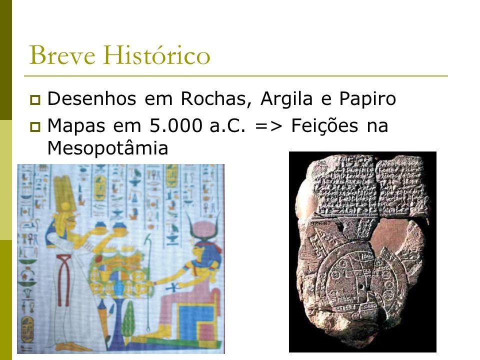Breve Histórico Desenhos em Rochas, Argila e Papiro