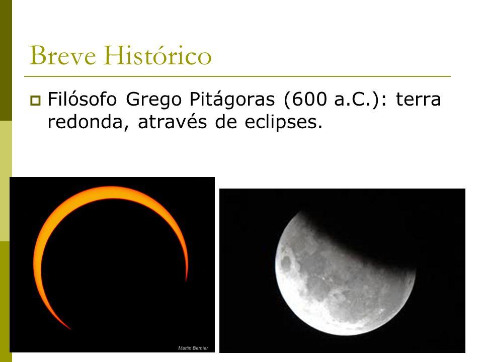 Breve Histórico Filósofo Grego Pitágoras (600 a.C.): terra redonda, através de eclipses.