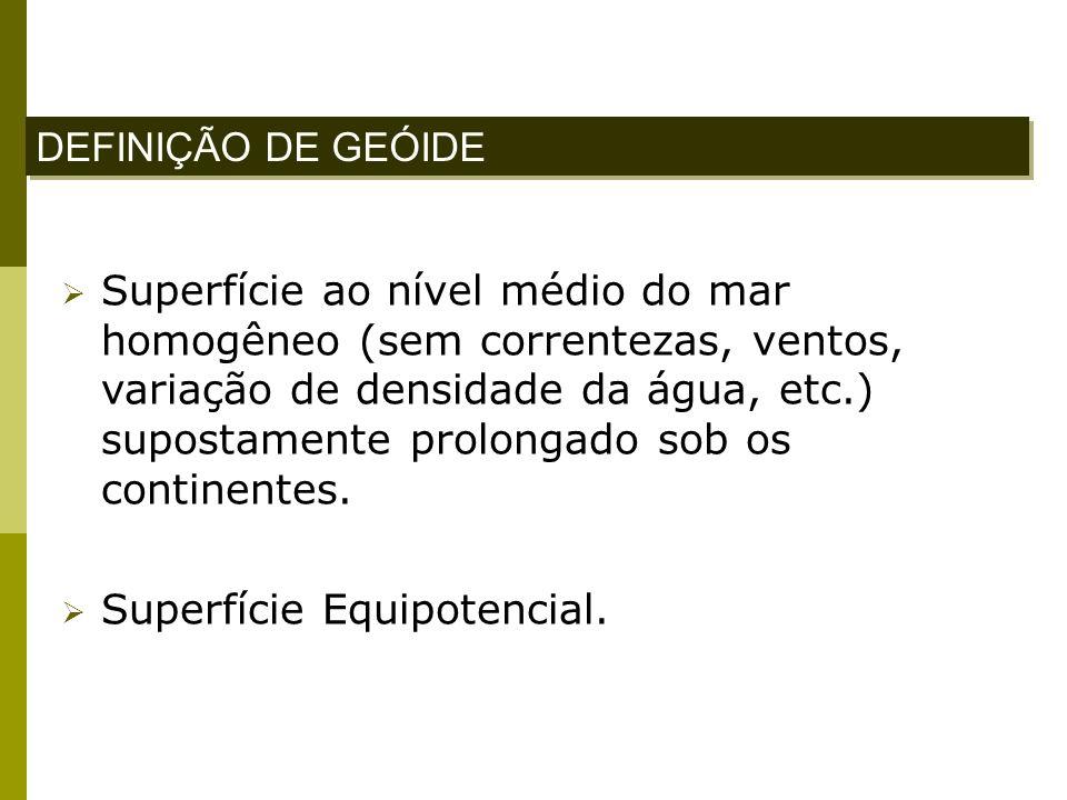 Superfície Equipotencial.