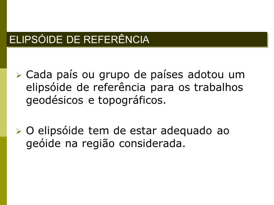 O elipsóide tem de estar adequado ao geóide na região considerada.