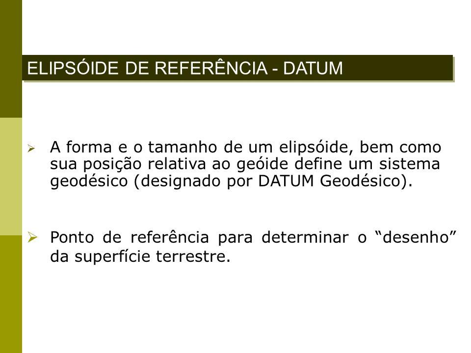 ELIPSÓIDE DE REFERÊNCIA - DATUM