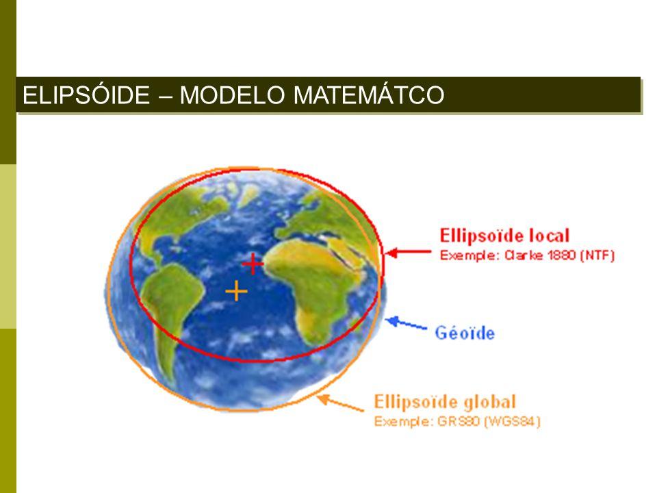 ELIPSÓIDE – MODELO MATEMÁTCO