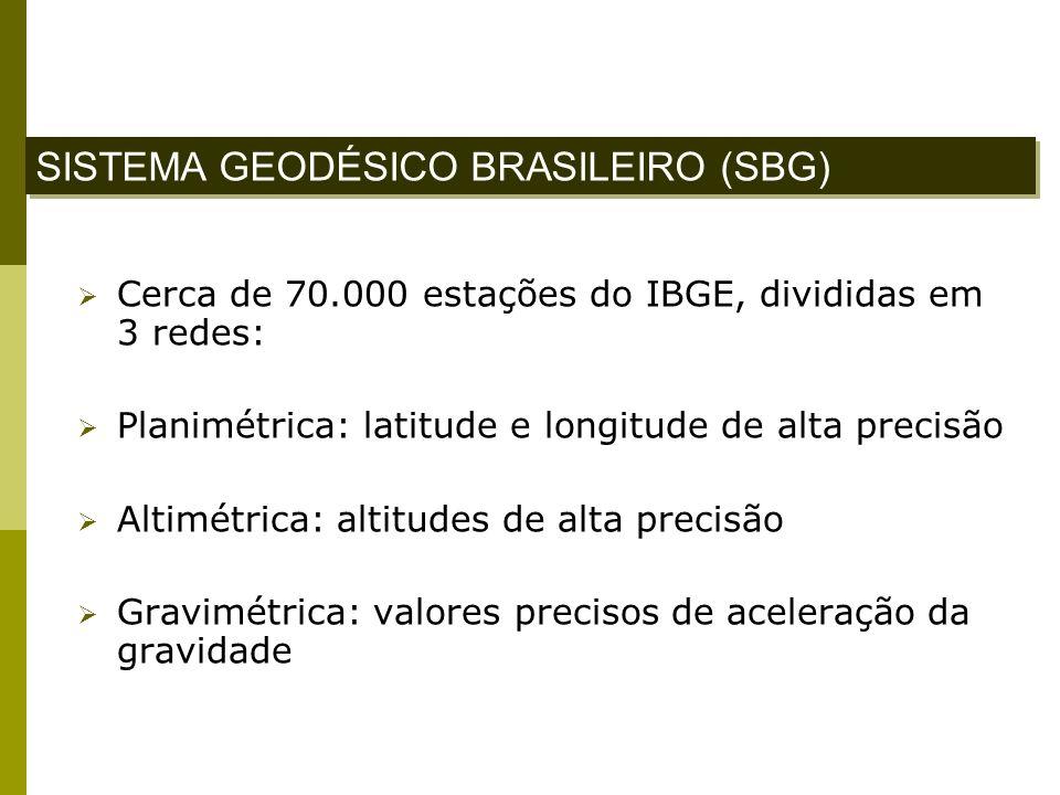 SISTEMA GEODÉSICO BRASILEIRO (SBG)