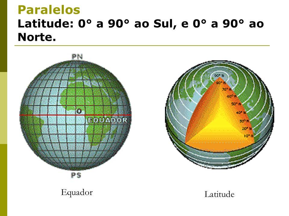 Paralelos Latitude: 0° a 90° ao Sul, e 0° a 90° ao Norte.