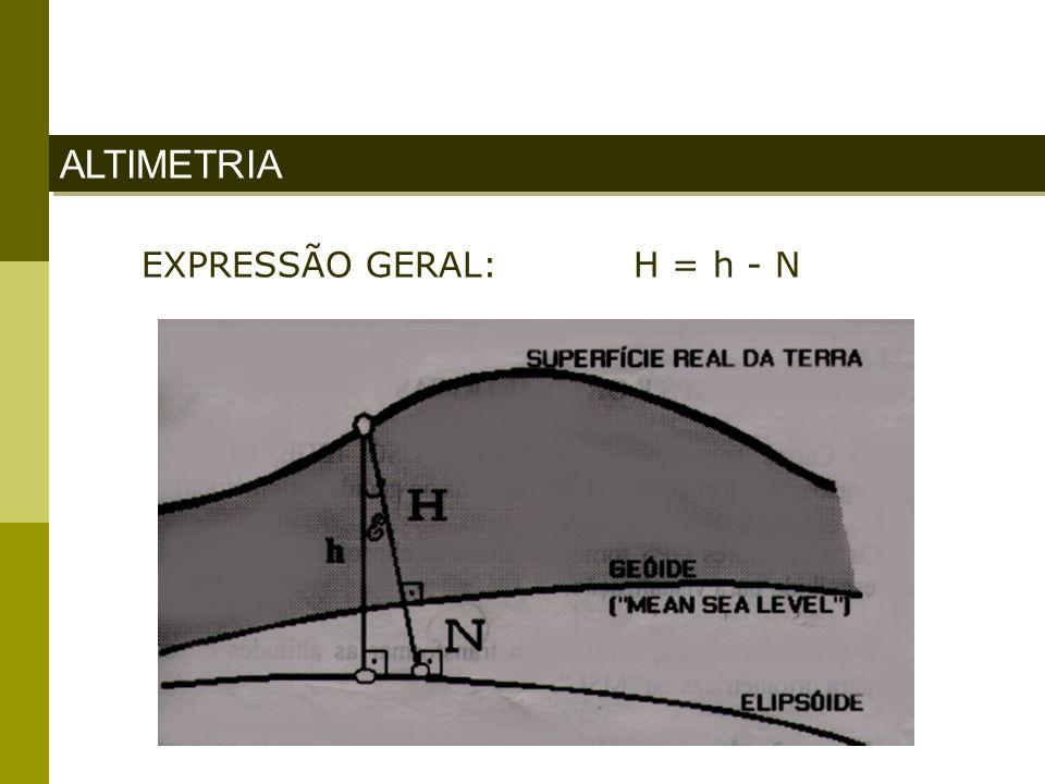 ALTIMETRIA EXPRESSÃO GERAL: H = h - N