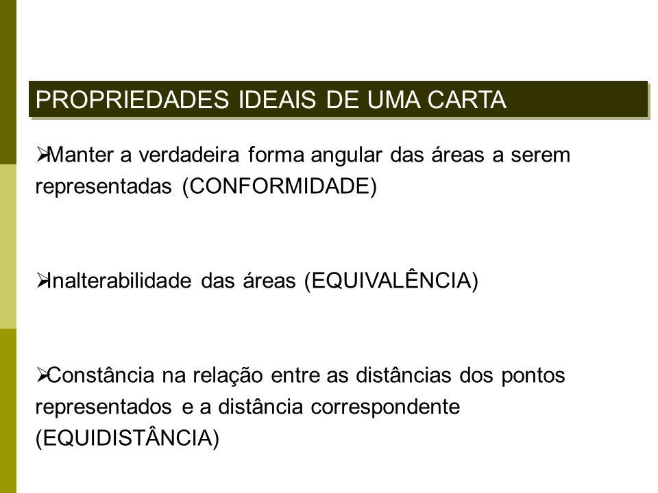 PROPRIEDADES IDEAIS DE UMA CARTA