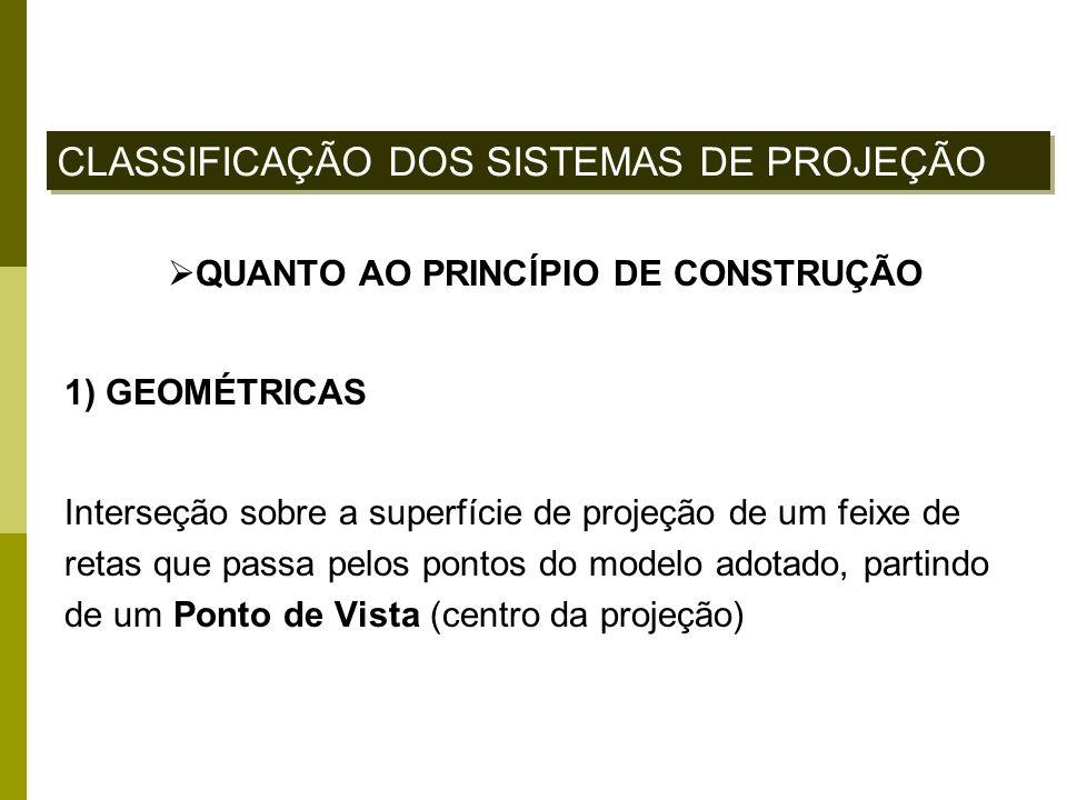 QUANTO AO PRINCÍPIO DE CONSTRUÇÃO