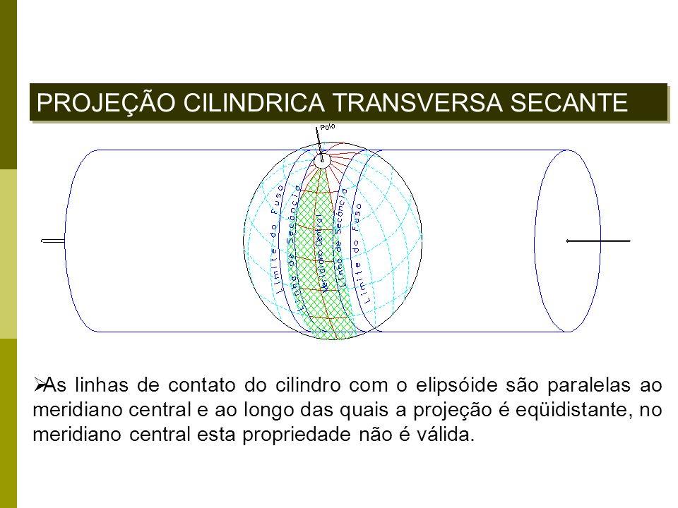 PROJEÇÃO CILINDRICA TRANSVERSA SECANTE